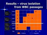 results virus isolation from wbc passages5
