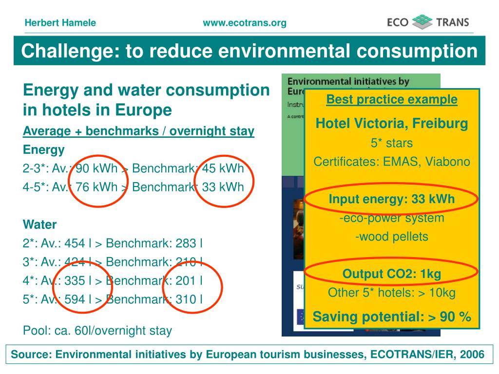 Challenge: to reduce environmental consumption