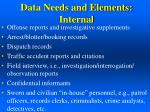 data needs and elements internal