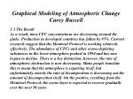 graphical modeling of atmospheric change carey russell5