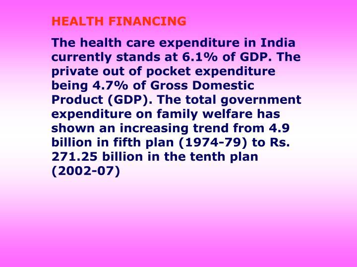 HEALTH FINANCING