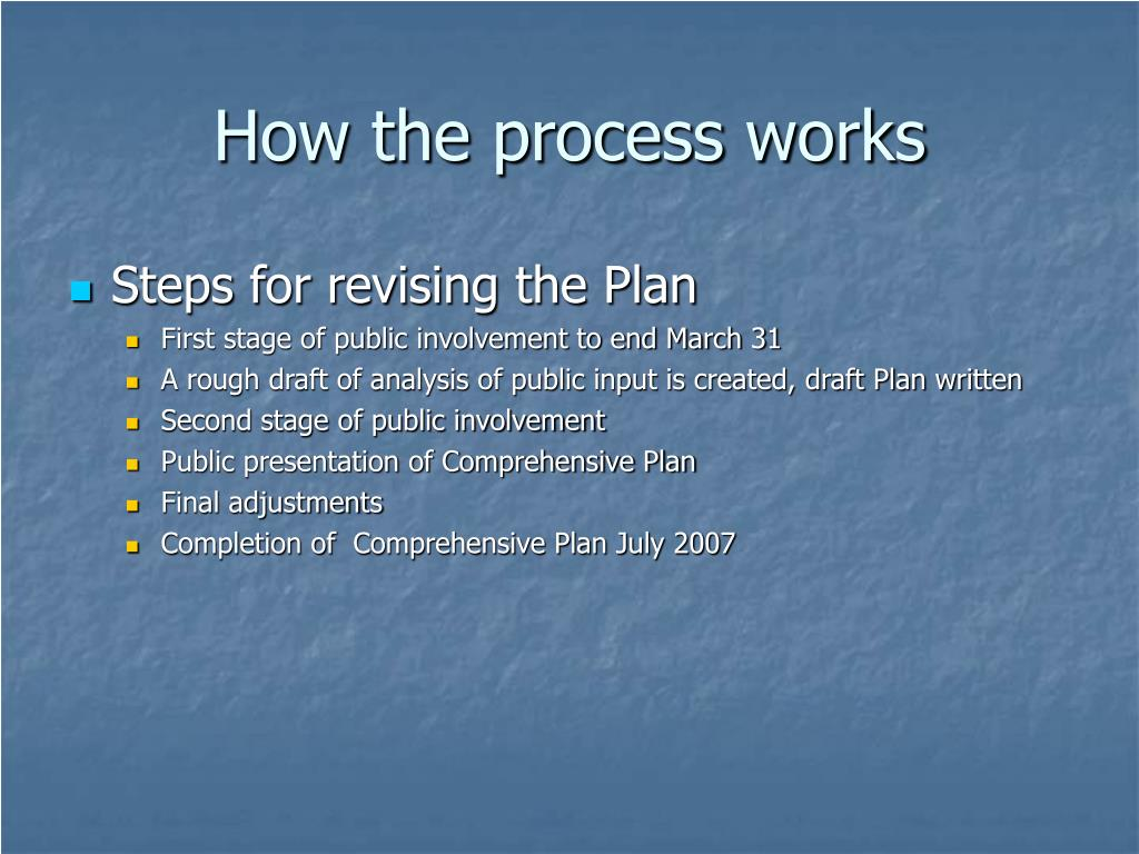 How the process works