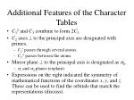 additional features of the character tables