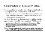 construction of character tables3