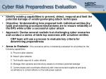 cyber risk preparedness evaluation