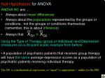 null hypotheses for anova