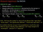 research hypotheses for anova