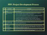ppp project development process