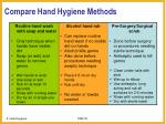 compare hand hygiene methods