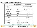 ec driven collective effects