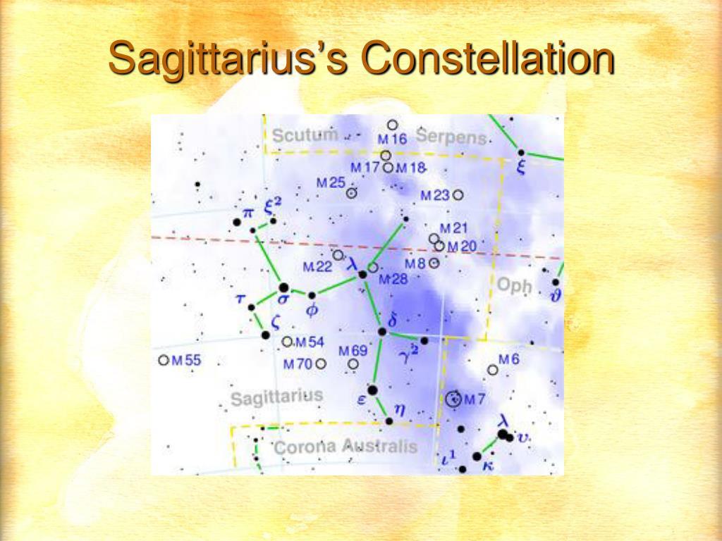 Sagittarius's Constellation