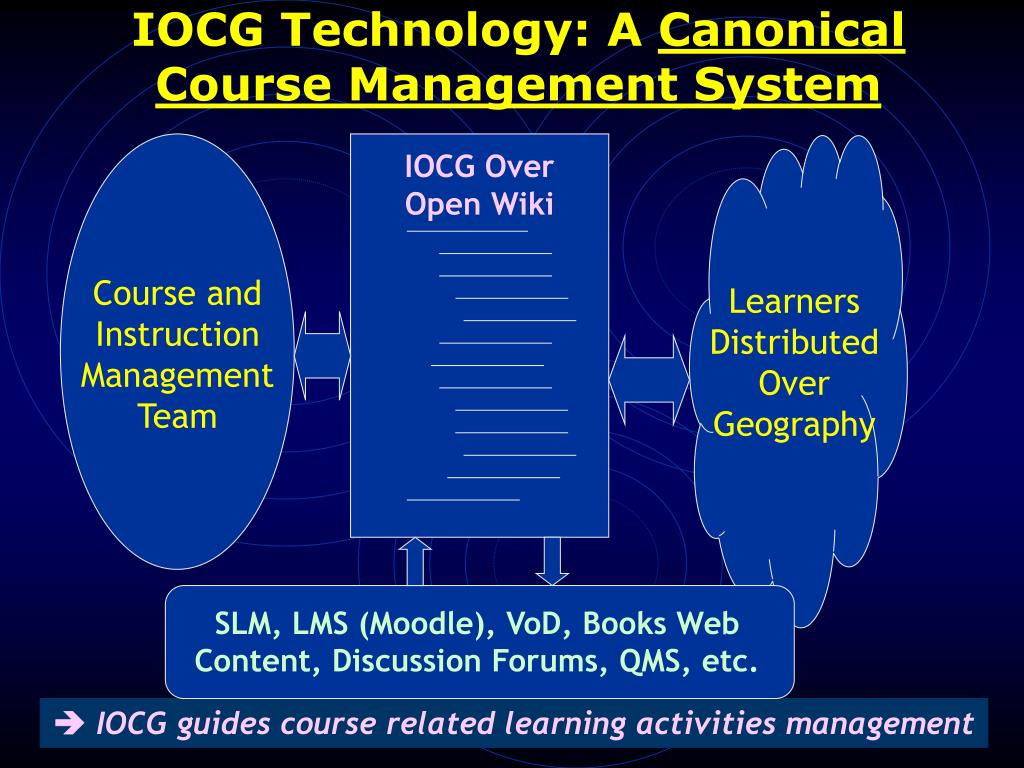 IOCG Over Open Wiki