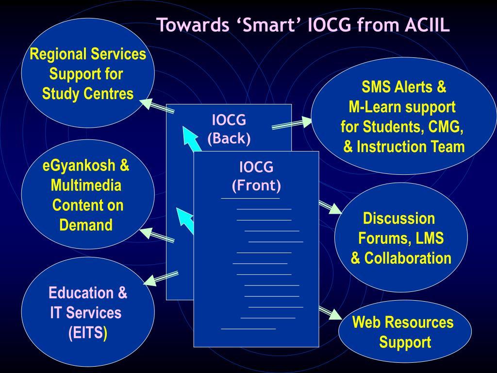 IOCG (Back)