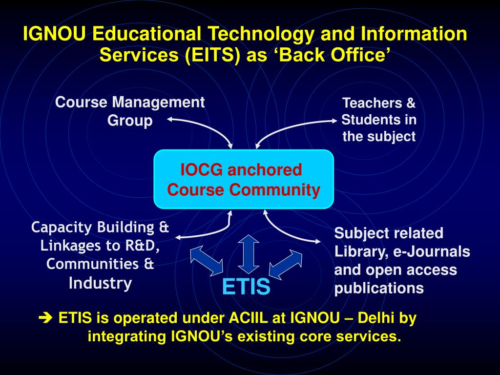 IGNOU Educational Technology and Information Services (EITS) as 'Back Office'