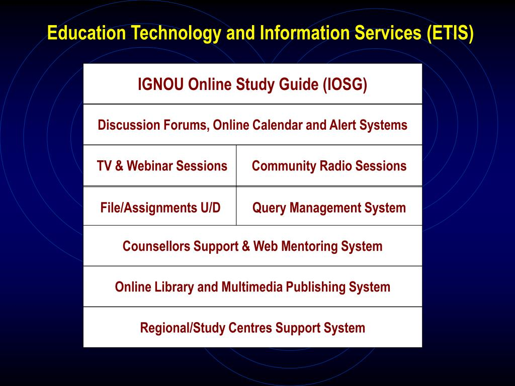 IGNOU Online Study Guide (IOSG)