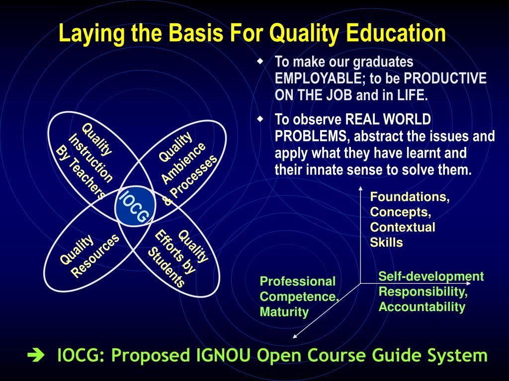 Foundations, Concepts, Contextual Skills