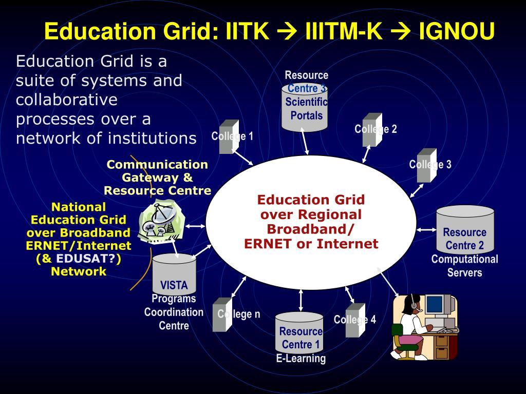 Education Grid over Regional