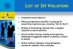 list of sh violations