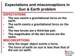 expectations and misconceptions in sun earth problem