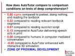 how does autotutor compare to comparison conditions on tests of deep comprehension
