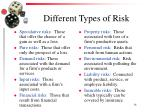 different types of risk
