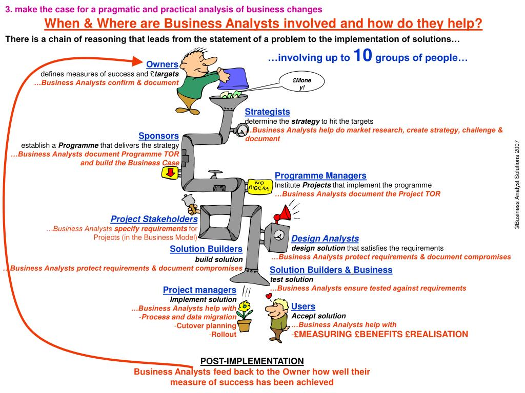 3. make the case for a pragmatic and practical analysis of business changes