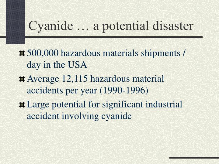 Cyanide … a potential disaster