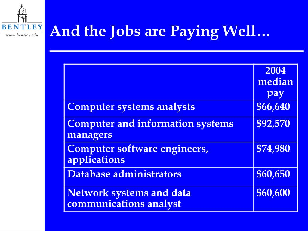 And the Jobs are Paying Well…