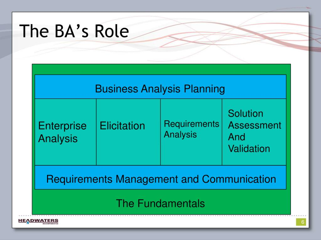 The BA's Role