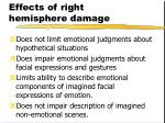 effects of right hemisphere damage