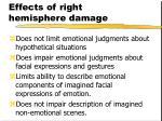 effects of right hemisphere damage