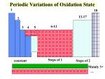periodic variations of oxidation state