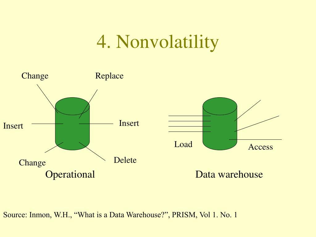 4. Nonvolatility