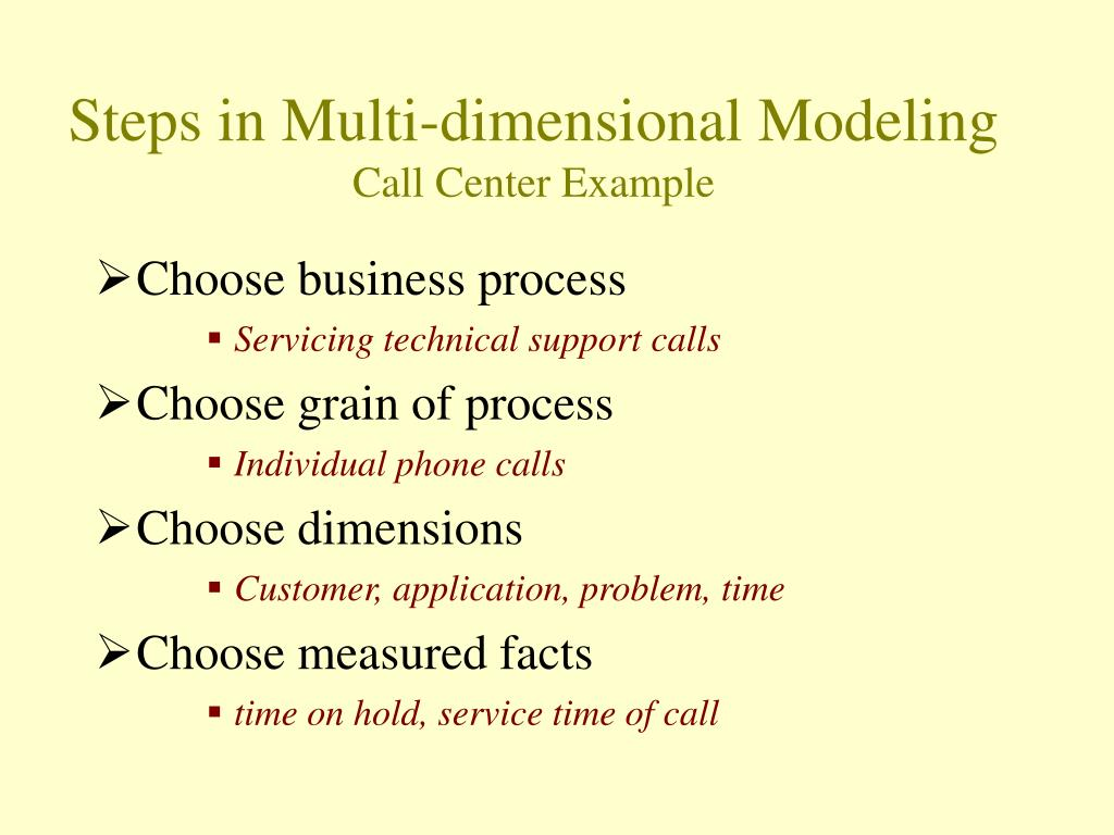 Steps in Multi-dimensional Modeling