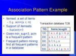 association pattern example