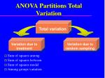 anova partitions total variation3