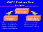 anova partitions total variation4