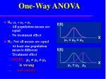 one way anova1