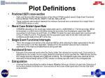 plot definitions