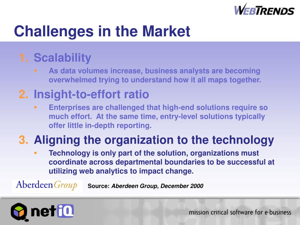 Challenges in the Market