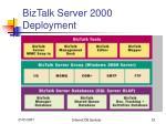 biztalk server 2000 deployment