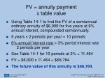 fv annuity payment x table value