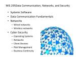 mis 295data communication networks and security