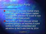 implications for ports