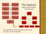 the ogdoad leads to the creation of the ennead