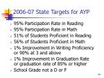2006 07 state targets for ayp