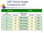 2007 school grades compared to ayp