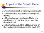 impact of the growth model