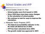 school grades and ayp
