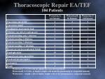 thoracoscopic repair ea tef 104 patients3